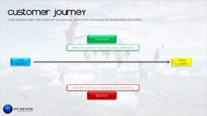 Orb Services Customer Journey 2.2