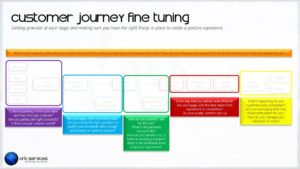 Orb Services Customer Journey 2.5